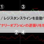 サポート/レジスタンスラインを自動で引いてバイナリーオプションの逆張りを攻略