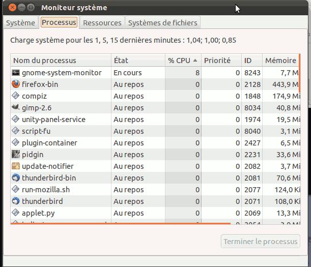moniteur_processus