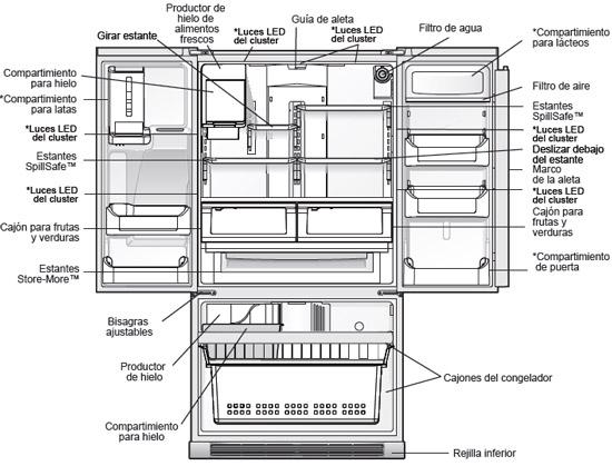 refrigerador french door pro counter deph frigidaire 23