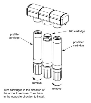 how to replace your EcoWater filter cartridges