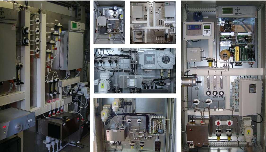 prosessanalyse av gasser