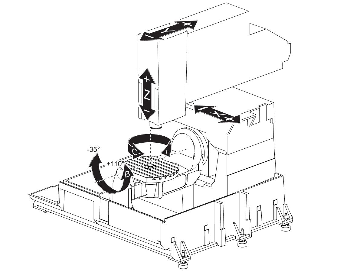 Umc 750