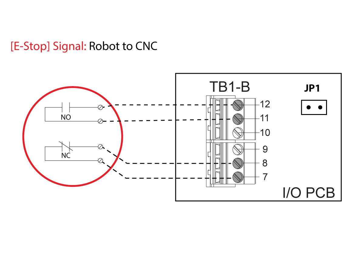 Robot Integration Aid