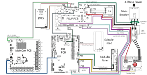 IO PCB  NGC  Troubleshooting Guide