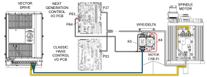 WyeDelta Contactor Troubleshooting Guide