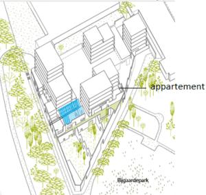 Cohousing Bijgardehof à Gent