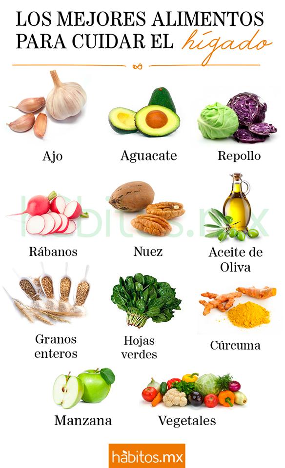 Alimentos Para El Higado Graso