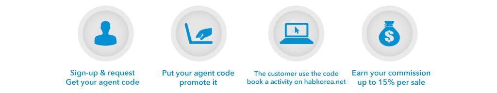 Earn money online with HaB Korea - New Affiliate Program
