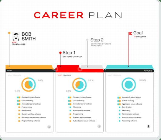 curriculum_con_infografias