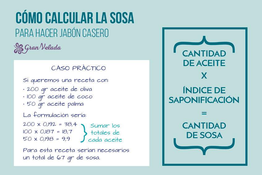 Como calcular la sosa para hacer jabon casero