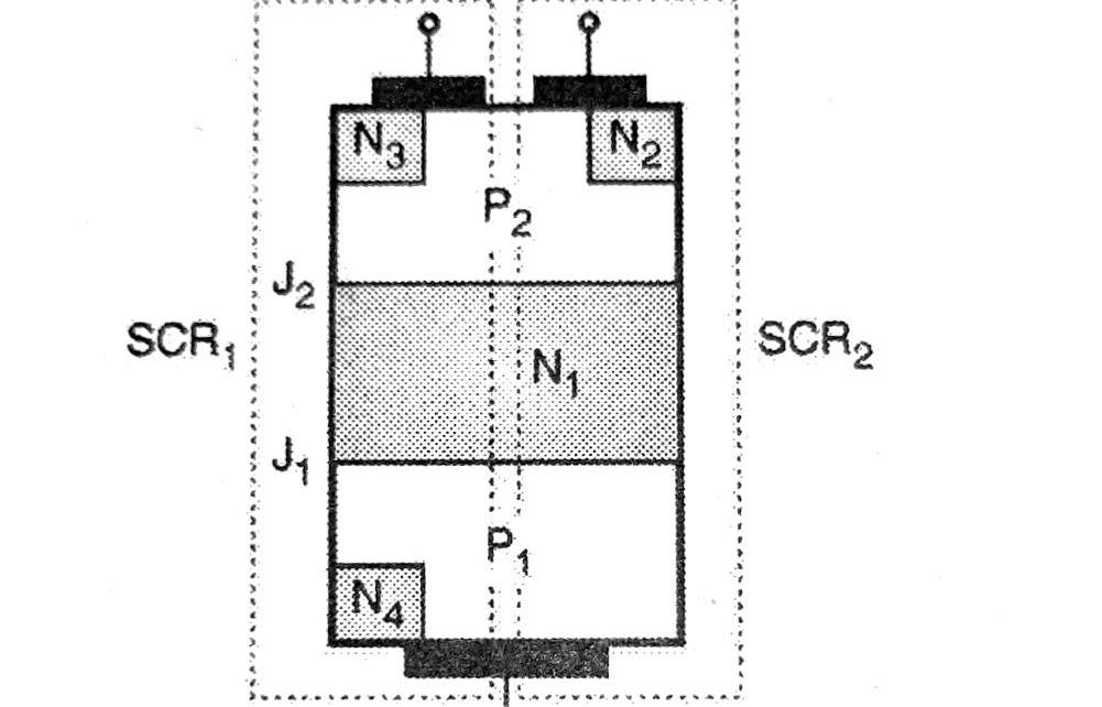 Triac structure