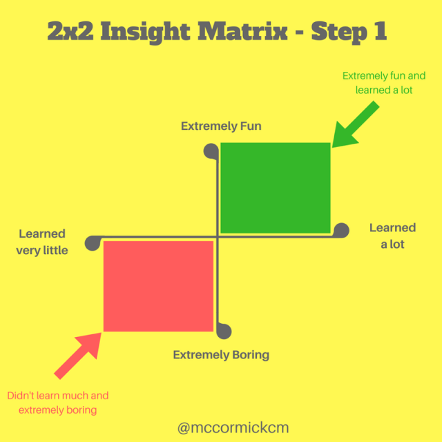 Insight Matrix #1