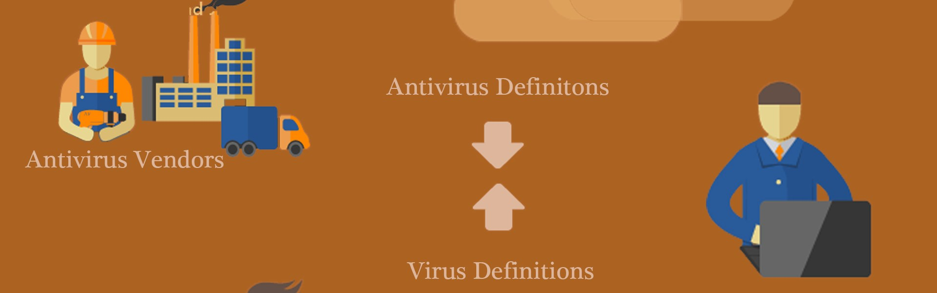 How Does Anti-virus Works? Going Beyond The Scene!