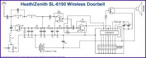Hacker's Bench : Wireless Doorbell Hacking