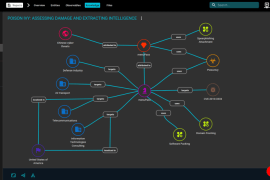 Cyber Threat Intelligence Platform