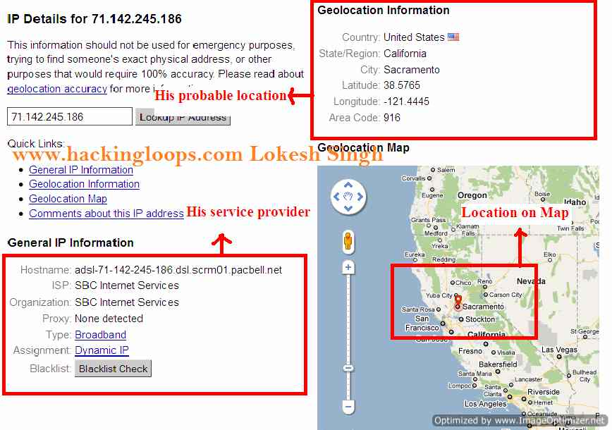 IPaddress details