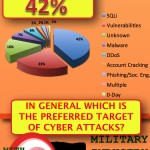 The First Italian Cybercrime Report is Available [Infographic]
