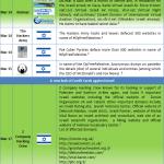 Middle East Cyber War Timeline (Part VIII)