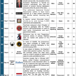 1-15 February 2015 Cyber Attacks Timeline
