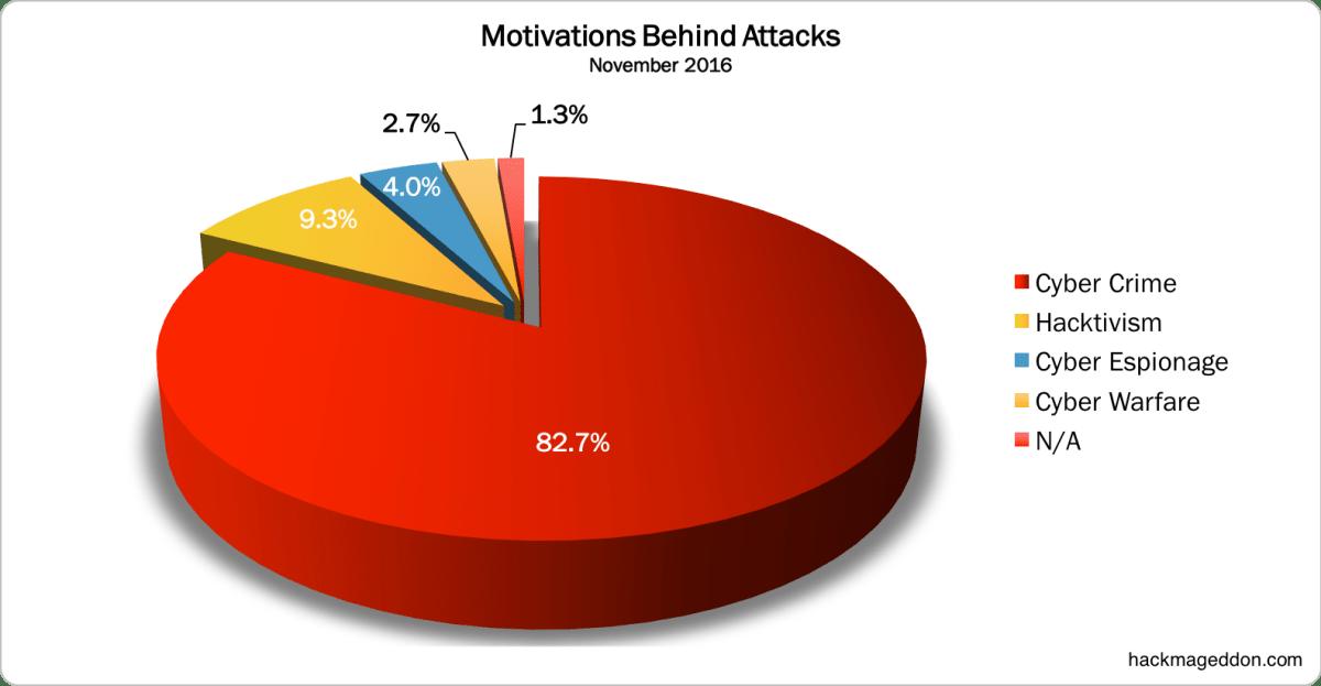 november-2016-motivations
