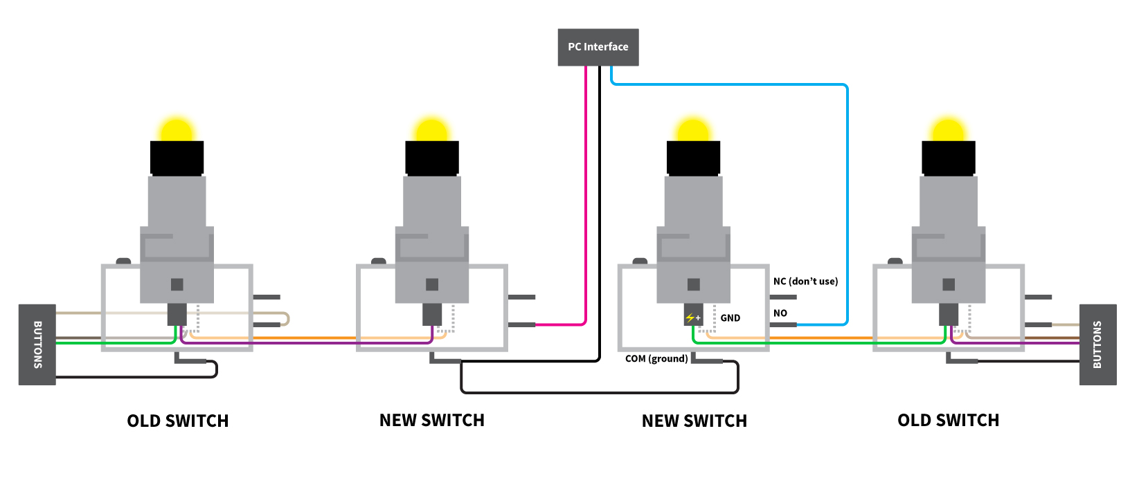 x arcade wiring diagram for usb best wiring library Light Switch Home Wiring Diagram ipac wiring harness 19 wiring diagram images