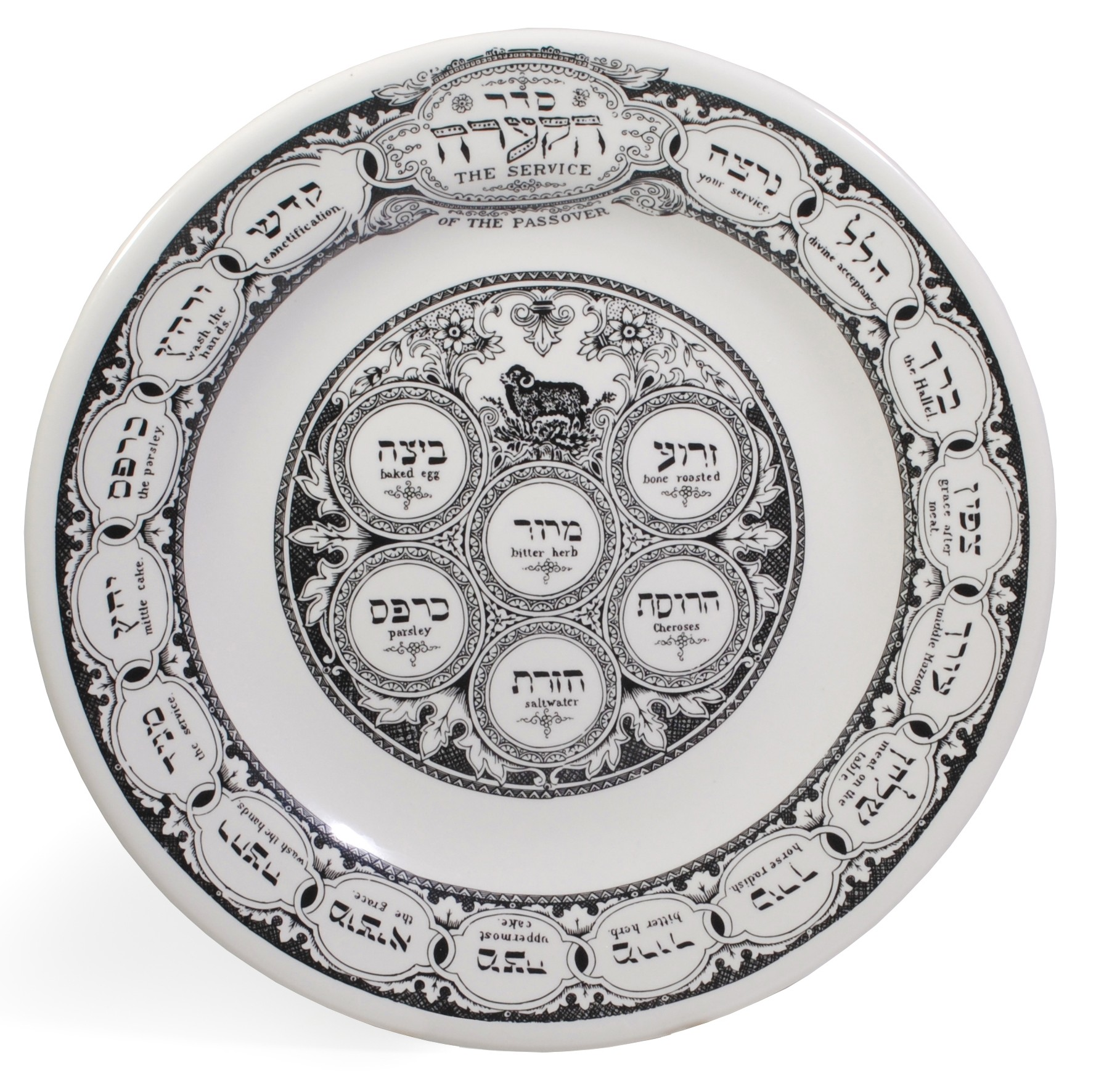 Passover Designs Seder Plates And More