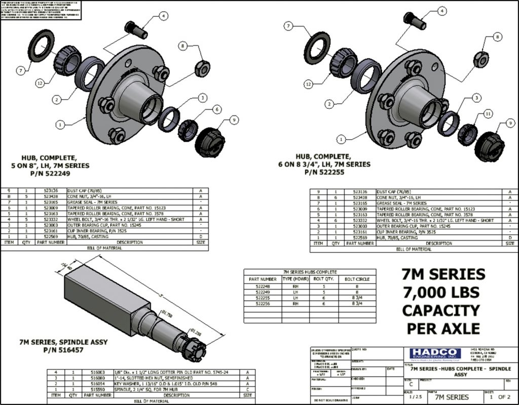 7m Series Available Hadco Engineering