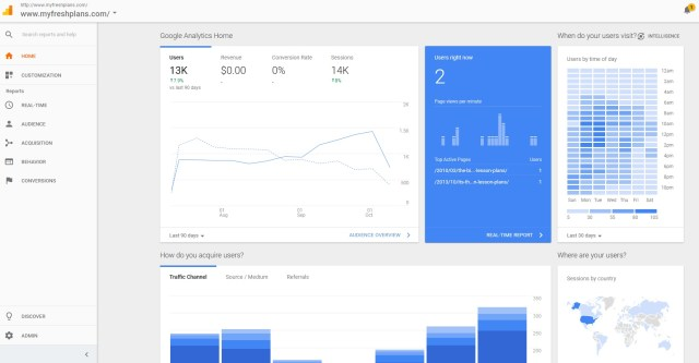How To Read Your Analytics Report Haden Interactive