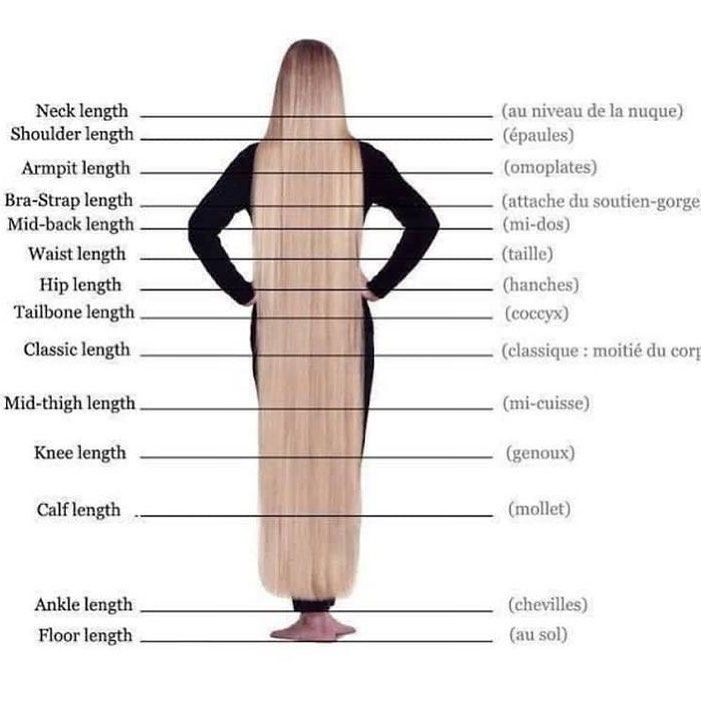 Super Long Hair Length Chart