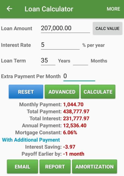 bayaran tetap hutang rumah