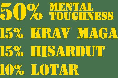 haganah-apex-mental-lotar