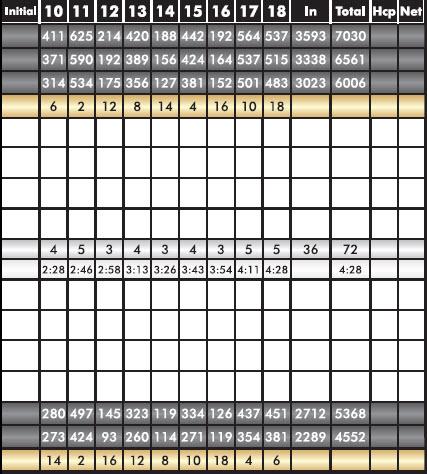 MacKenzie_Scorecard_Back_Dec14_2