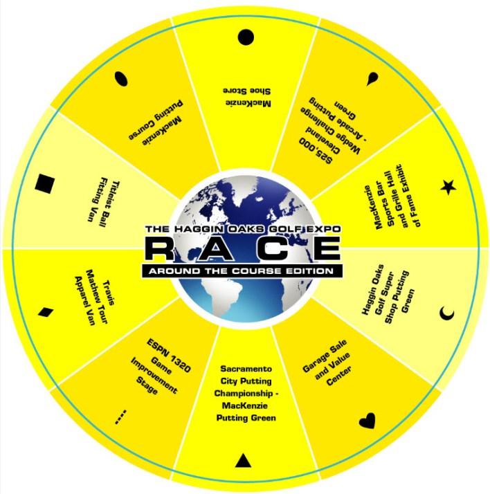 RaceAroundtheCourse