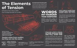 The Elements of Tension