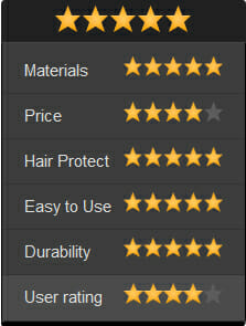 Withley_rating_5_Advanced_professional_hair_styler_best_GHD
