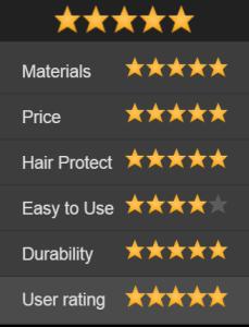Professional Millennium Hair Straightener Model TS-2