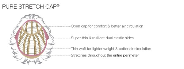 Pure Stretch Cap Wigs by Estetica