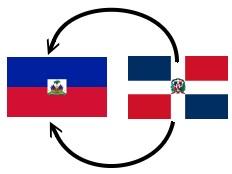 Haiti - Social : 150 haïtiens reviennent au pays grâce à l'AVRR