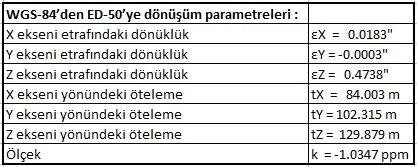 Donusum_Parametreleri