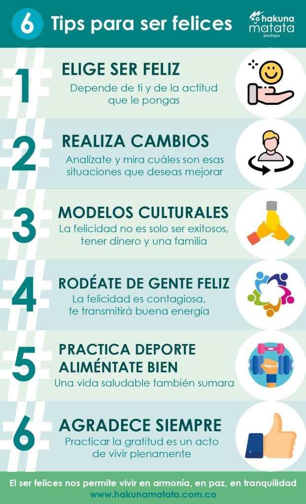 Infografía felicidad