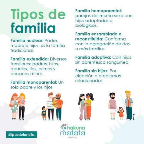 7 tipos de familia