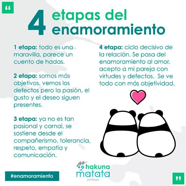 4 etapas del enamoramiento