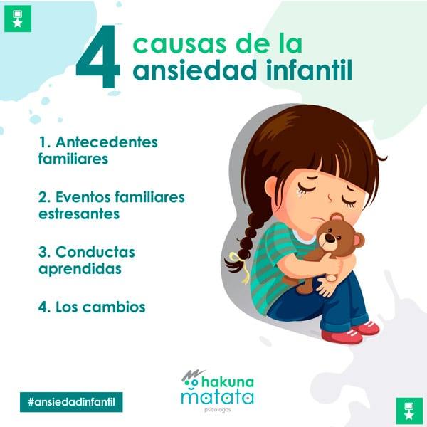 Causas comunes de la ansiedad infantil