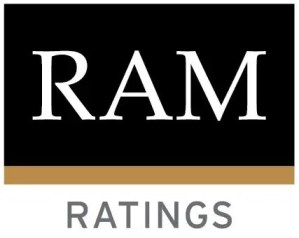 RAM-Ratings-Assigns-Final-Rating-Of-AA2-Ke-a'Proposed-Sukuk,-Reaffirms-BaIDS-Rating-At-AA3