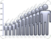 A bar graph indicating expected population growth within Haldimand County