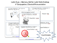 http://www.halfahundredacrewood.com/2013/10/latin-conjugations-keeping-tenses.html