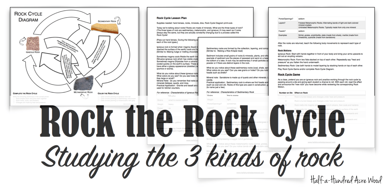 Rock The Rock Cycle Free Lesson Amp Printables