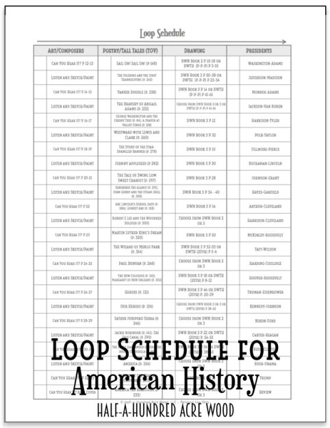 US Loop Schedule