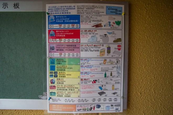 Japan Garbage Sign
