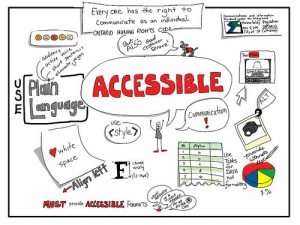 Website Accessibility Importance